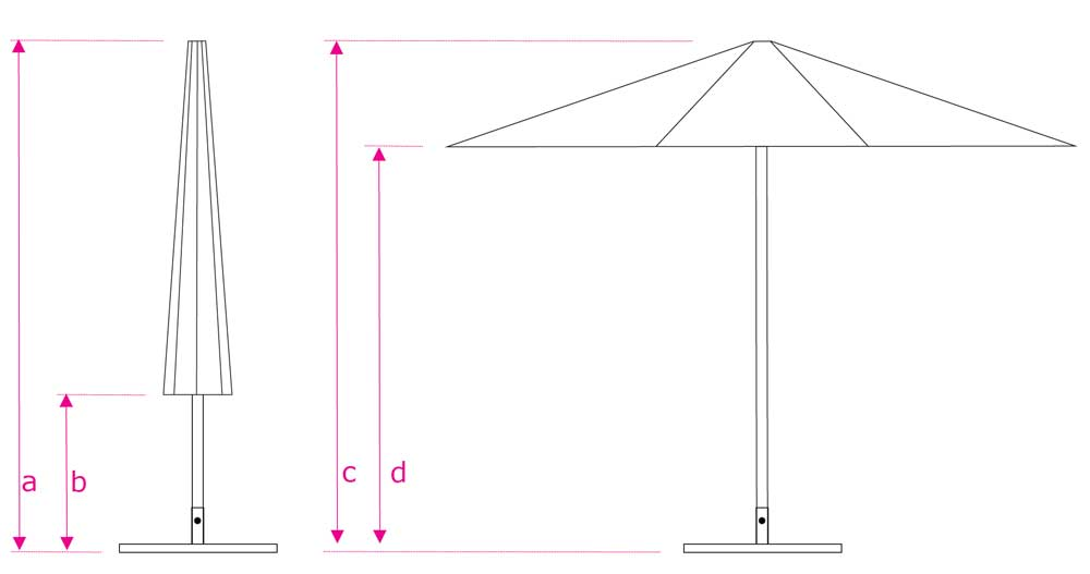 Parasol Specification